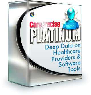 CarePrecise Physician Marketing Data and Tools